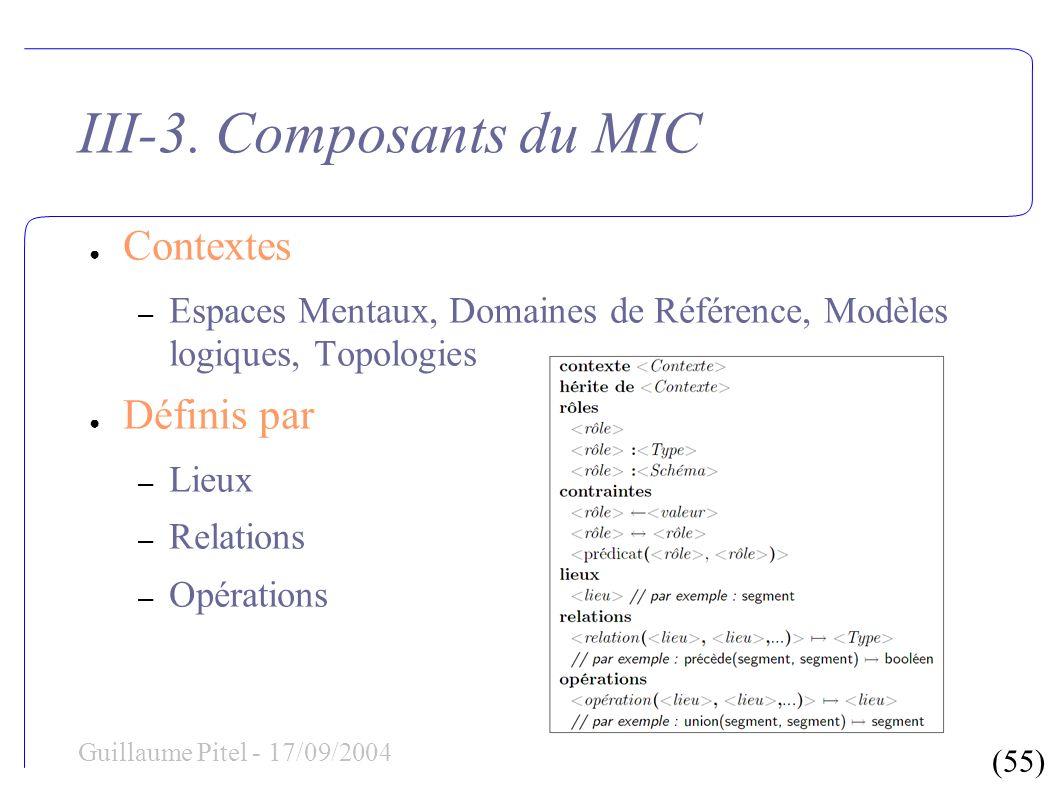 (55) Guillaume Pitel - 17/09/2004 III-3. Composants du MIC Contextes – Espaces Mentaux, Domaines de Référence, Modèles logiques, Topologies Définis pa
