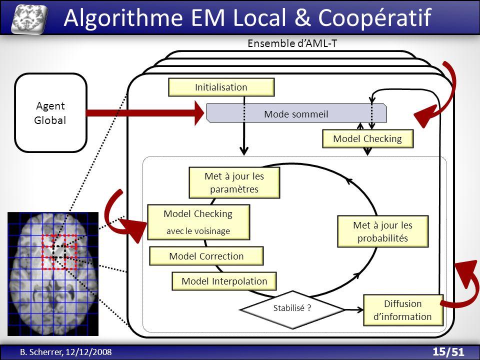/51 Initialisation Mode sommeil Diffusion dinformation Model Checking Agent Global Ensemble dAML-T Met à jour les probabilités Met à jour les paramètr