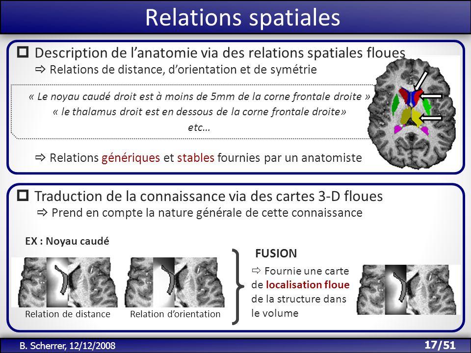/51 Relations génériques et stables fournies par un anatomiste Relations de distance, dorientation et de symétrie Prend en compte la nature générale d