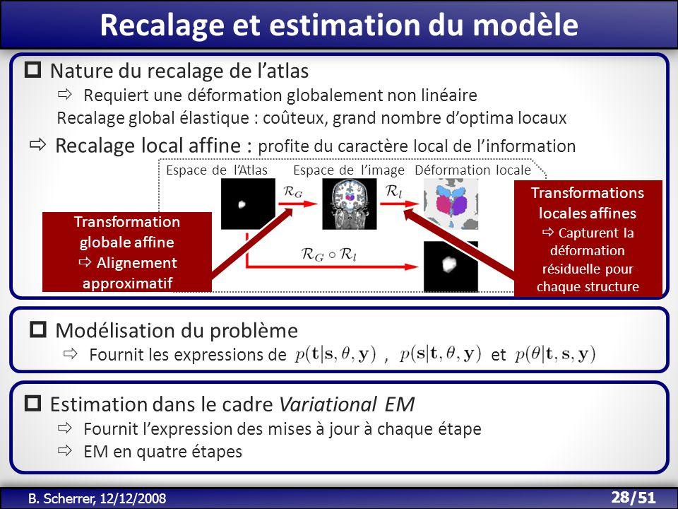 /51 Recalage et estimation du modèle 28 B. Scherrer, 12/12/2008 Estimation dans le cadre Variational EM Fournit lexpression des mises à jour à chaque