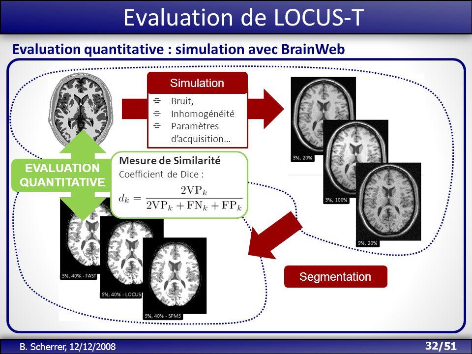 /51 Evaluation de LOCUS-T 32 B. Scherrer, 12/12/2008 Bruit, Inhomogénéité Paramètres dacquisition… Segmentation Simulation EVALUATION QUANTITATIVE Eva