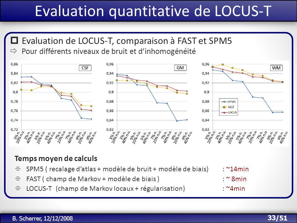 /51 Evaluation quantitative de LOCUS-T 33 B. Scherrer, 12/12/2008 Evaluation de LOCUS-T, comparaison à FAST et SPM5 Pour différents niveaux de bruit e