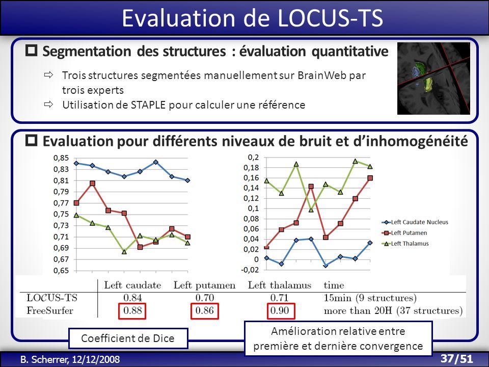 /51 Evaluation de LOCUS-TS 37 B. Scherrer, 12/12/2008 Segmentation des structures : évaluation quantitative Trois structures segmentées manuellement s