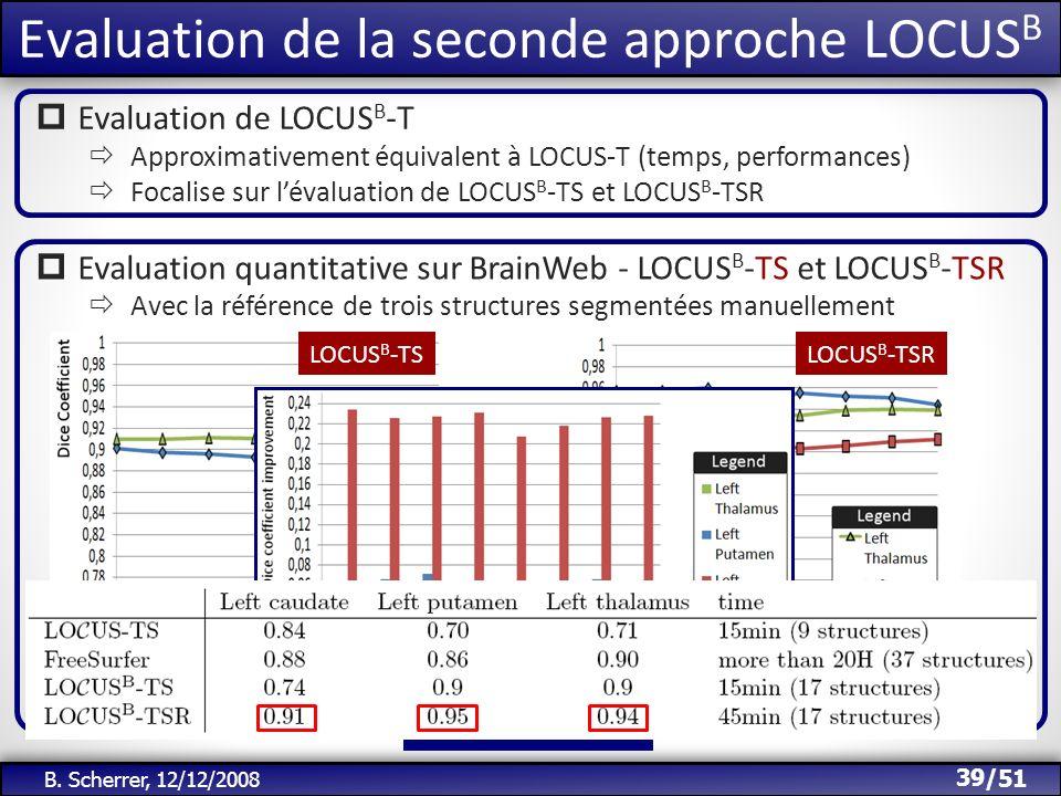 /51 Evaluation de la seconde approche LOCUS B 39 B. Scherrer, 12/12/2008 Evaluation de LOCUS B -T Approximativement équivalent à LOCUS-T (temps, perfo