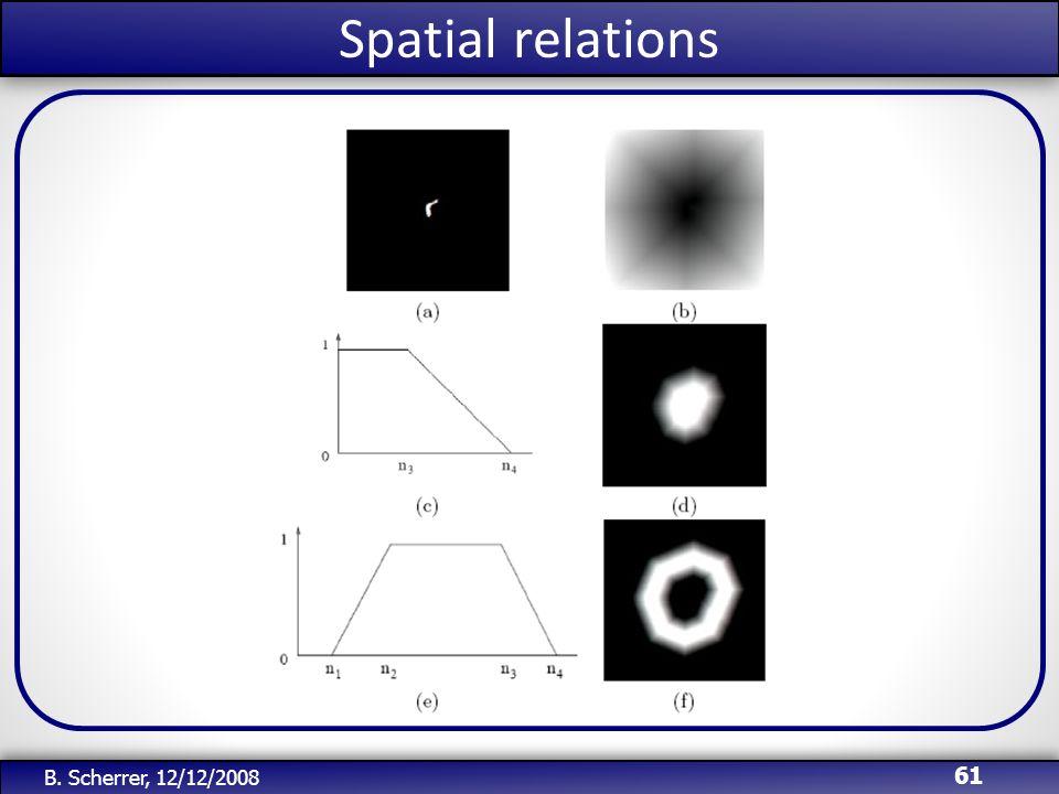 /51 Spatial relations 61 B. Scherrer, 12/12/2008