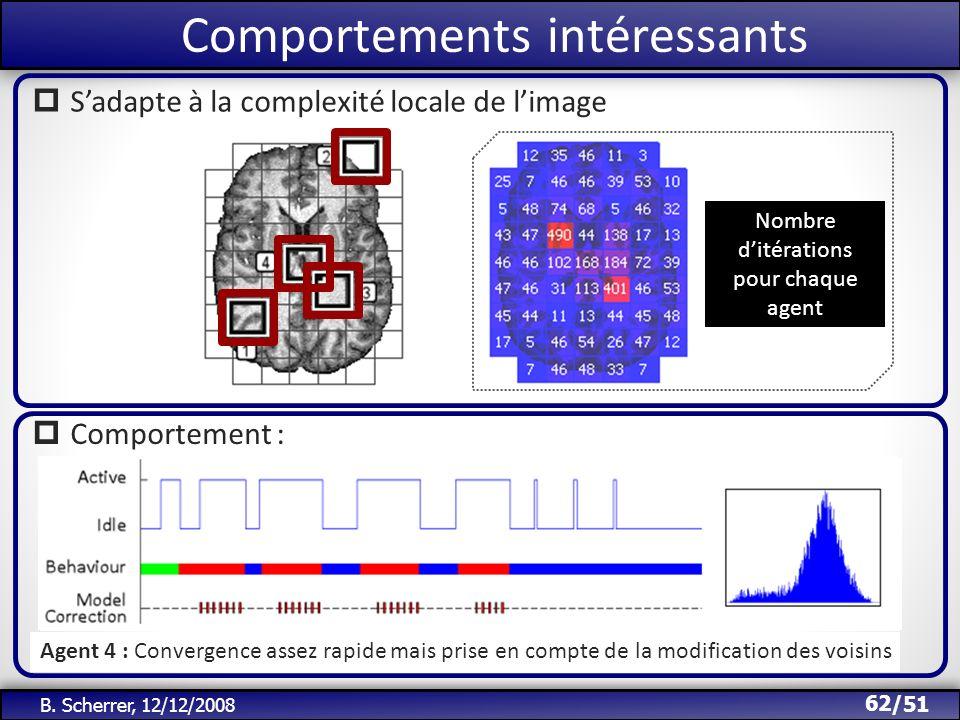 /51 Comportements intéressants 62 B. Scherrer, 12/12/2008 Sadapte à la complexité locale de limage Nombre ditérations pour chaque agent Comportement :