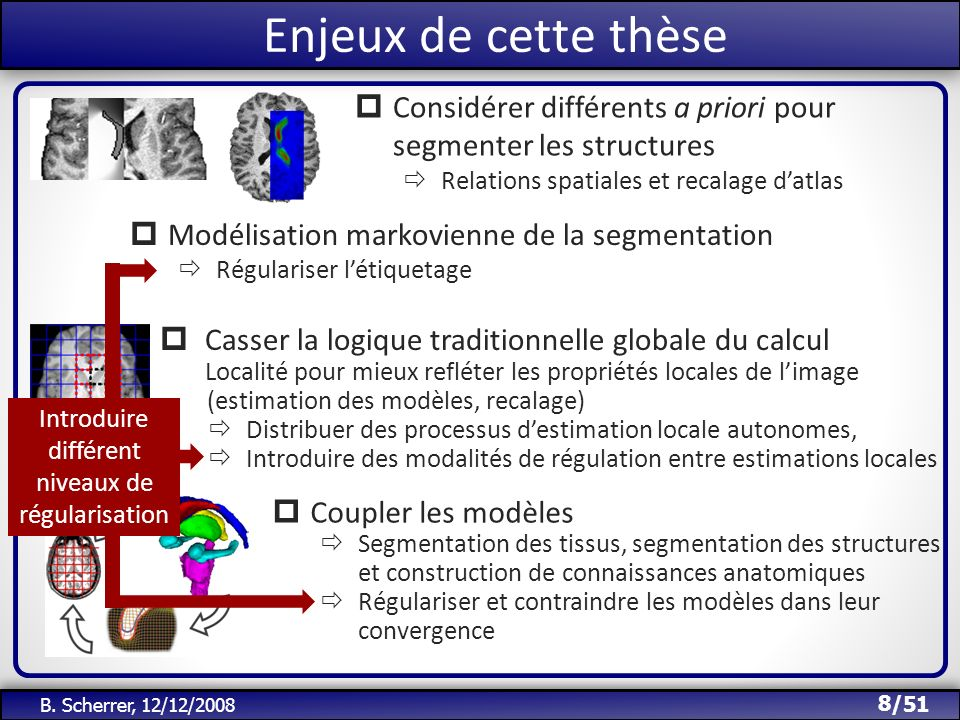 /51 Formulation des interactions 69 B.