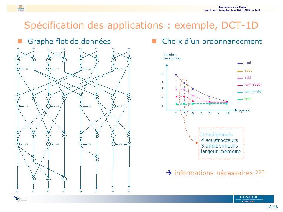 Soutenance de Thèse Vendredi 10 septembre 2004, IUP Lorient 12/48 Spécification des applications : exemple, DCT-1D nGraphe flot de donnéesnChoix dun o