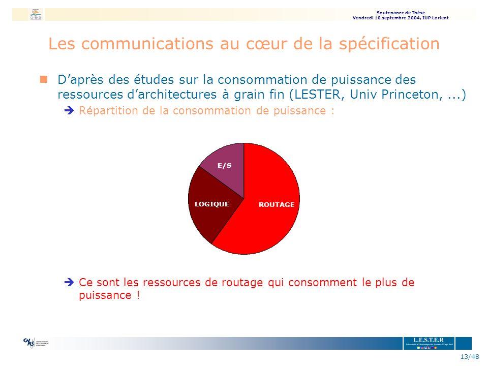 Soutenance de Thèse Vendredi 10 septembre 2004, IUP Lorient 13/48 Les communications au cœur de la spécification nDaprès des études sur la consommatio