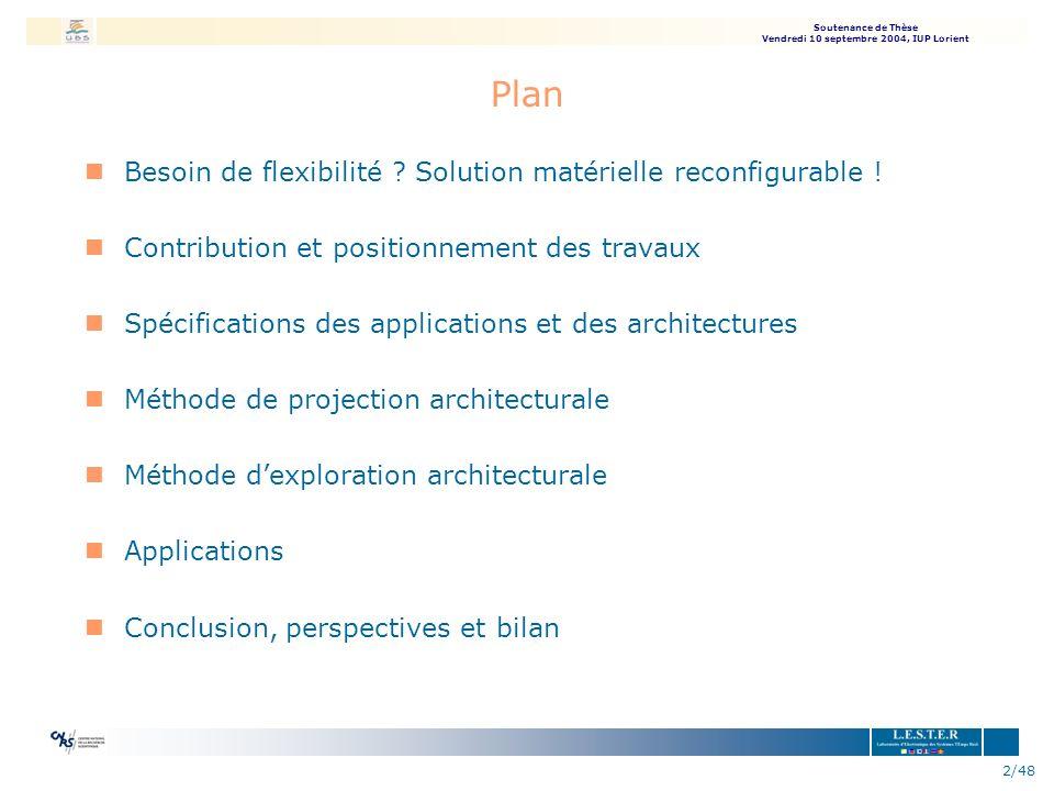 Soutenance de Thèse Vendredi 10 septembre 2004, IUP Lorient 2/48 Plan nBesoin de flexibilité ? Solution matérielle reconfigurable ! nContribution et p