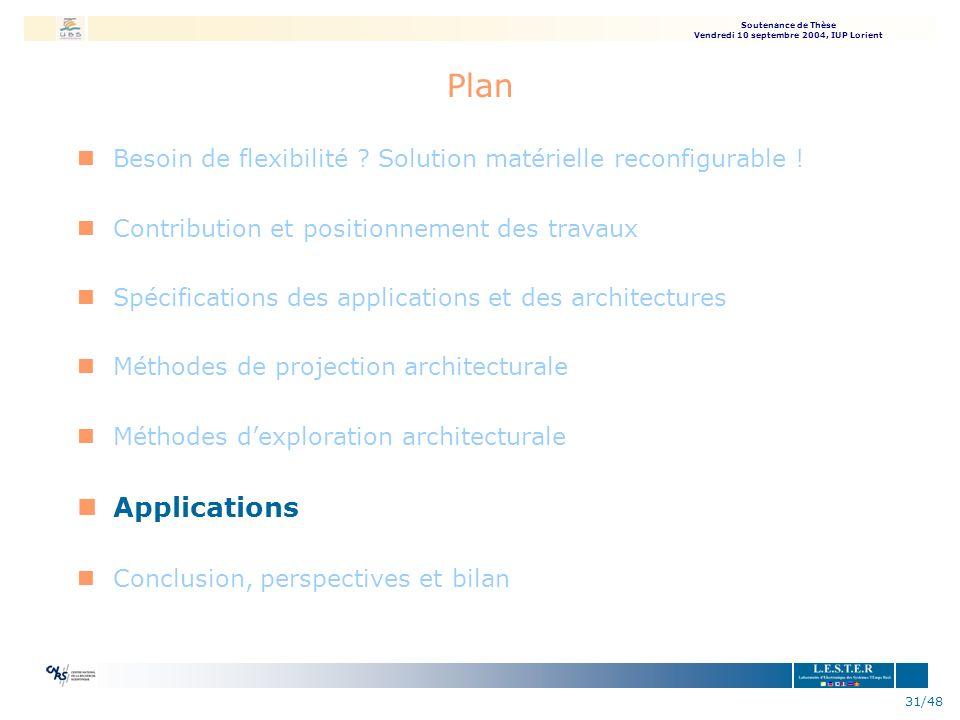 Soutenance de Thèse Vendredi 10 septembre 2004, IUP Lorient 31/48 Plan nBesoin de flexibilité ? Solution matérielle reconfigurable ! nContribution et