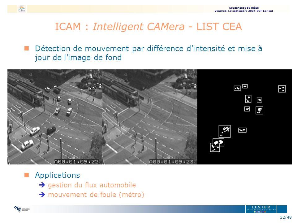 Soutenance de Thèse Vendredi 10 septembre 2004, IUP Lorient 32/48 ICAM : Intelligent CAMera - LIST CEA nDétection de mouvement par différence dintensi