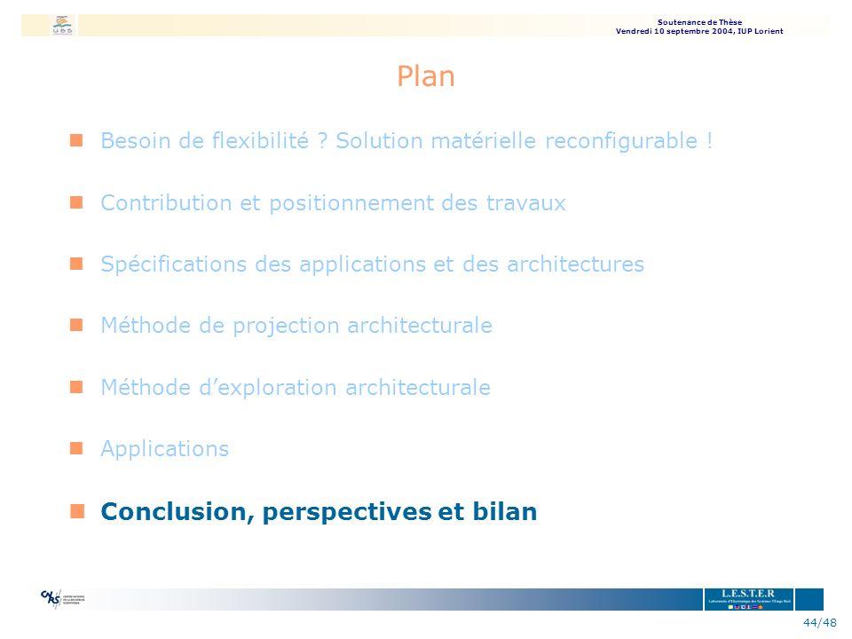Soutenance de Thèse Vendredi 10 septembre 2004, IUP Lorient 44/48 Plan nBesoin de flexibilité ? Solution matérielle reconfigurable ! nContribution et
