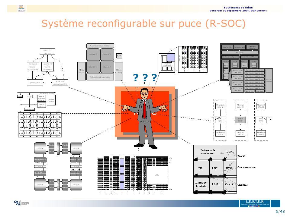 Soutenance de Thèse Vendredi 10 septembre 2004, IUP Lorient 6/48 Système reconfigurable sur puce (R-SOC) RSOC ? ? ?