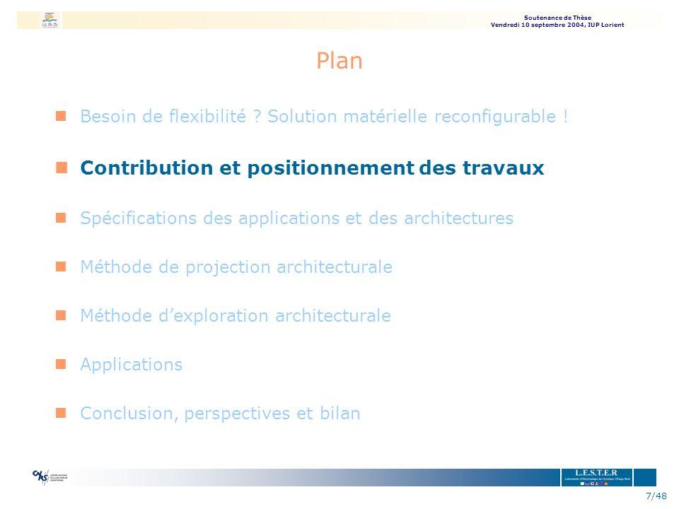 Soutenance de Thèse Vendredi 10 septembre 2004, IUP Lorient 7/48 Plan nBesoin de flexibilité ? Solution matérielle reconfigurable ! nContribution et p