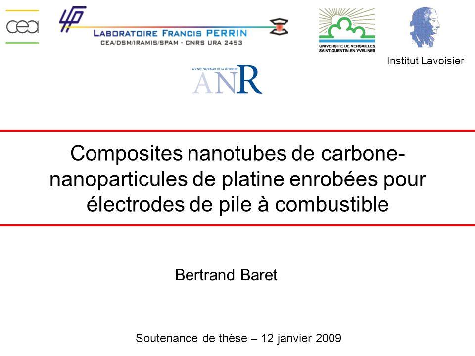 42 Synthèse sur les caractérisations électrochimiques Imprégnation : comportement des électrodes dépendant du rapport NP/NT Portion non mouillée résiduelle de lélectrode après consommation du gaz pour les faibles rapports massiques NP/NT Détermination de paramètres caractéristiques de la réduction de O 2 dépendant uniquement de la densité de platine en mouillage à léthanol : q et A diff Augmentation des paramètres avec la densité de platine Meilleure « efficacité » des électrodes pour d(Pt) < 50-60 µg/cm²