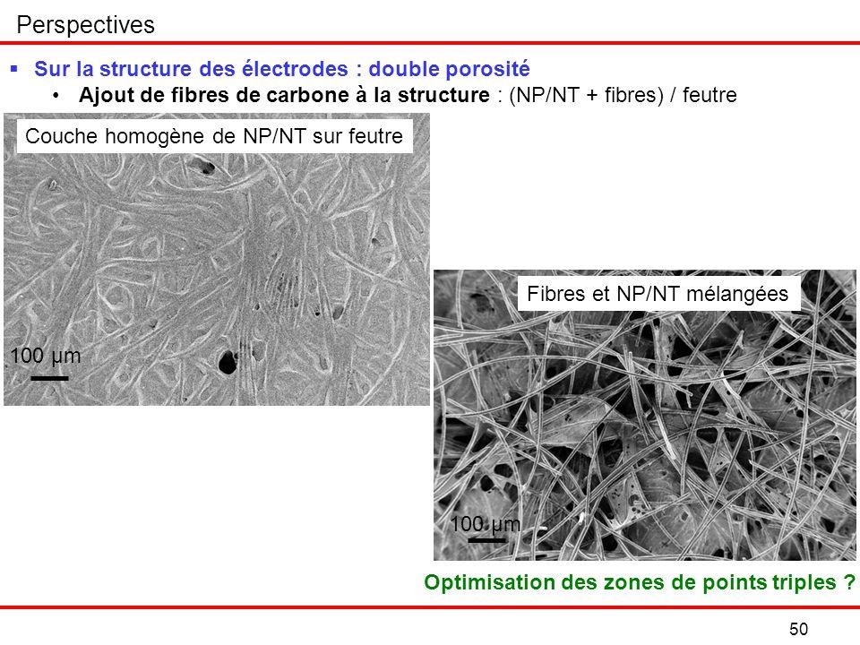 50 Perspectives Sur la structure des électrodes : double porosité Ajout de fibres de carbone à la structure : (NP/NT + fibres) / feutre 100 µm Optimisation des zones de points triples .