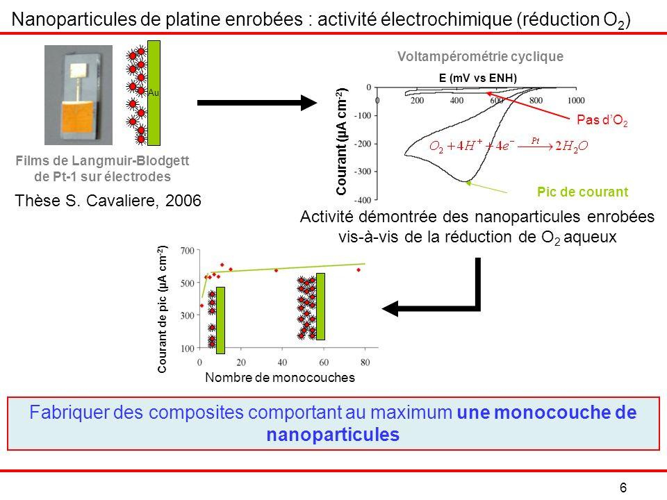 47 Cathode seule Tests en pile AME référence: anode et cathode commerciales à 500 µg/cm 2 AME « S324 »: anode commerciale à 500 µg/cm² et cathode NP/NT 1/2 (115 µg/cm 2 ) Performances similaires avec densité de platine 4 à 5 fois plus faible en cathode Intérêt de notre approche sur le contrôle de la densité de Pt et loptimisation de son utilisation