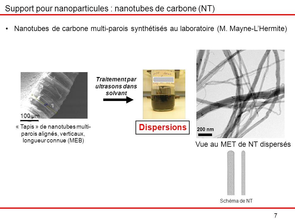 7 Nanotubes de carbone multi-parois synthétisés au laboratoire (M.