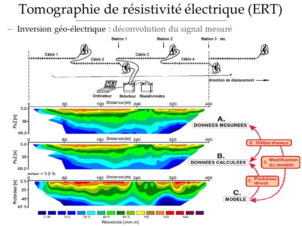 Tomographie de résistivité électrique (ERT) Inversion géo-électrique : déconvolution du signal mesuré