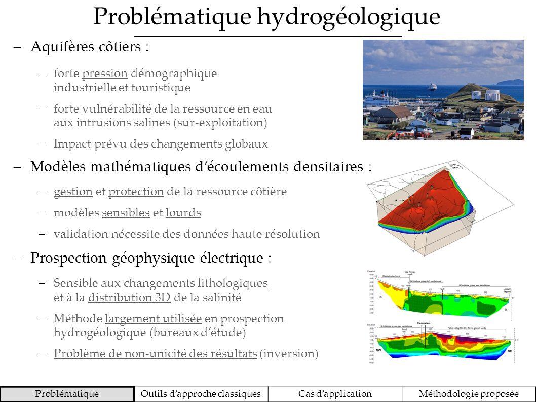Problématique hydrogéologique ProblématiqueOutils dapproche classiquesCas dapplicationMéthodologie proposée Aquifères côtiers : forte pression démogra