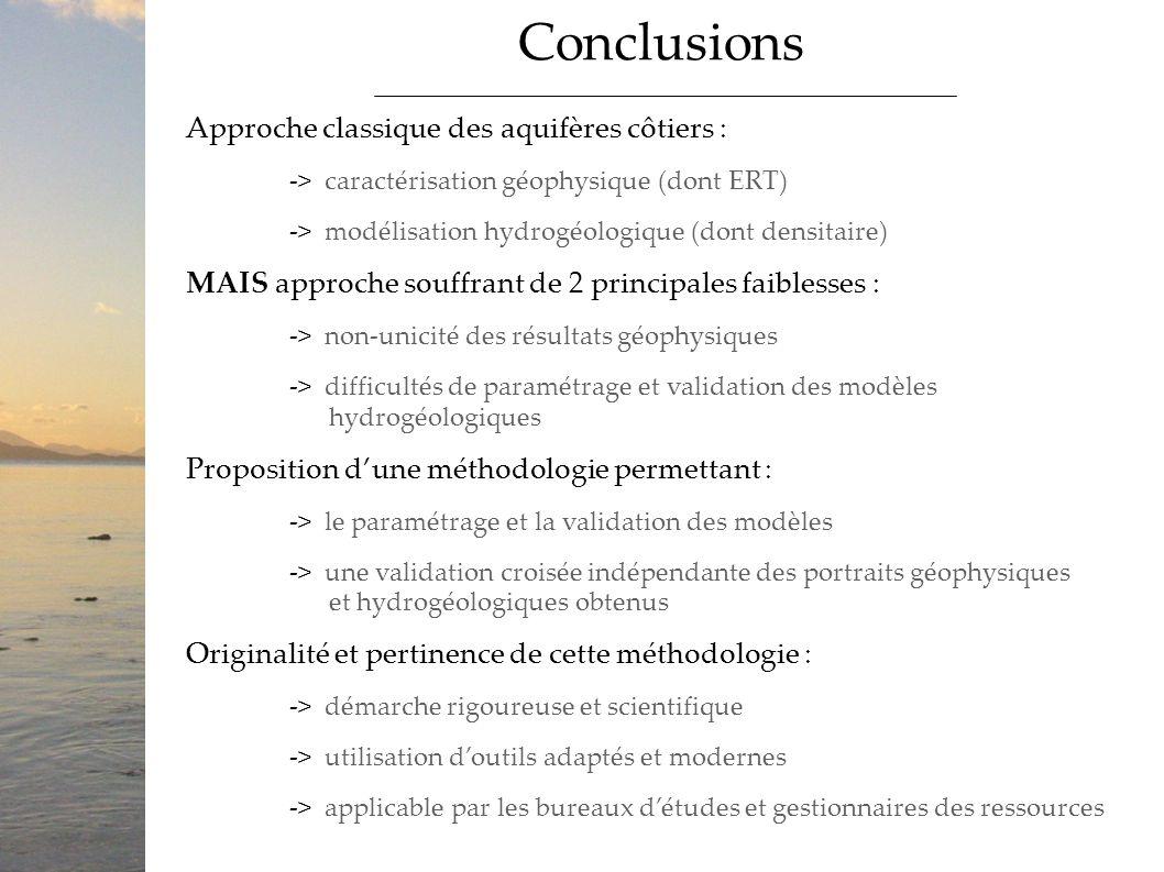 Conclusions Approche classique des aquifères côtiers : -> caractérisation géophysique (dont ERT) -> modélisation hydrogéologique (dont densitaire) MAI