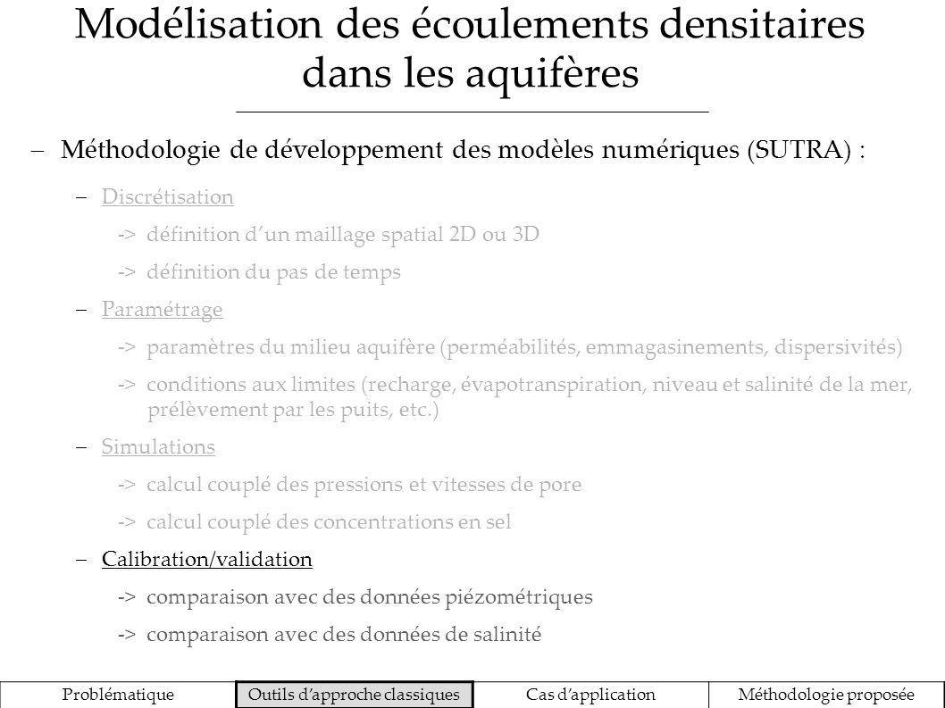 Exemples de cas détude : singularités, acquisitions ERT et simulations Modélisation des écoulements densitaires : piézométrie et salinité