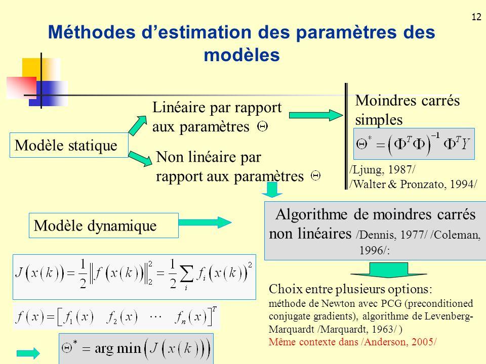12 Modèle statique Modèle dynamique Linéaire par rapport aux paramètres Moindres carrés simples Non linéaire par rapport aux paramètres Algorithme de