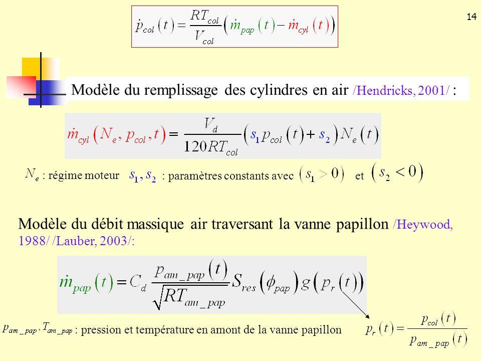 14 : régime moteur : paramètres constants avec Modèle du remplissage des cylindres en air /Hendricks, 2001/ : et Modèle du débit massique air traversa