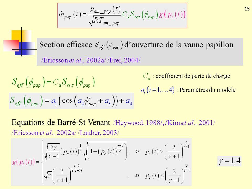 15 : coefficient de perte de charge : Paramètres du modèle Section efficace douverture de la vanne papillon /Ericsson et al., 2002a/ /Frei, 2004/ Equa