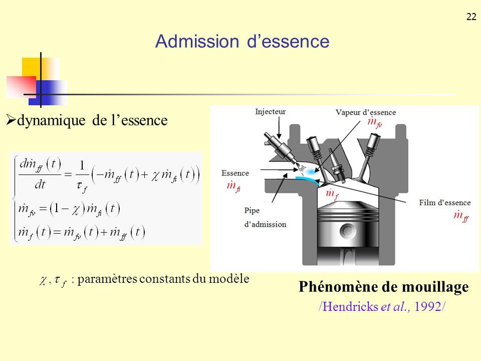 22 dynamique de lessence Phénomène de mouillage /Hendricks et al., 1992/ : paramètres constants du modèle Admission dessence