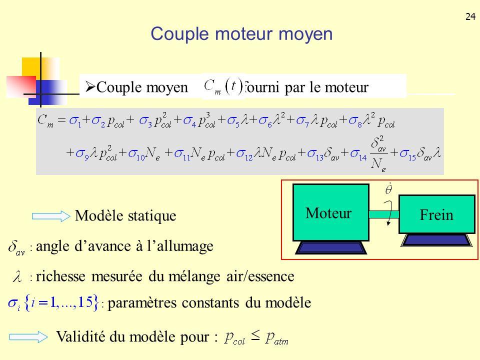 24 : paramètres constants du modèle Validité du modèle pour : : richesse mesurée du mélange air/essence Couple moyen fourni par le moteur : angle dava