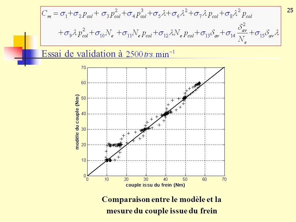 25 Comparaison entre le modèle et la mesure du couple issue du frein Essai de validation à