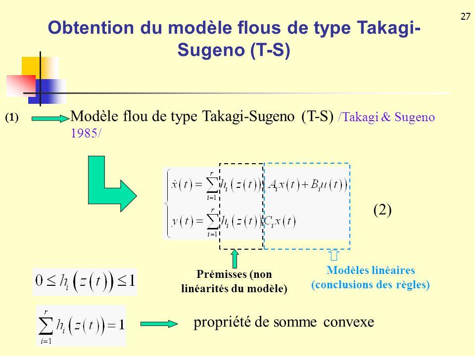 27 (1) Modèle flou de type Takagi-Sugeno (T-S) /Takagi & Sugeno 1985/ propriété de somme convexe Modèles linéaires (conclusions des règles) Prémisses