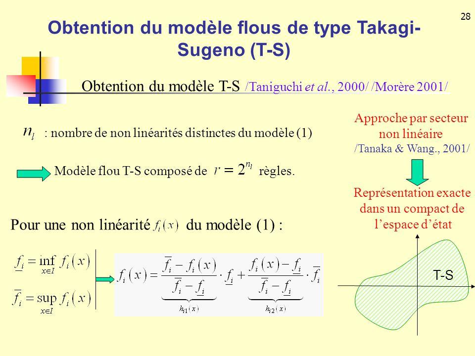 28 Obtention du modèle T-S /Taniguchi et al., 2000/ /Morère 2001/ : nombre de non linéarités distinctes du modèle (1) Modèle flou T-S composé de règle