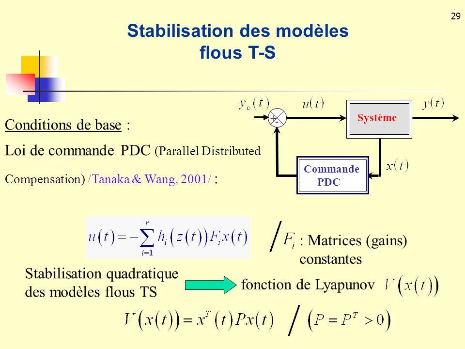 29 Conditions de base : Loi de commande PDC (Parallel Distributed Compensation) /Tanaka & Wang, 2001/ : : Matrices (gains) constantes Stabilisation qu