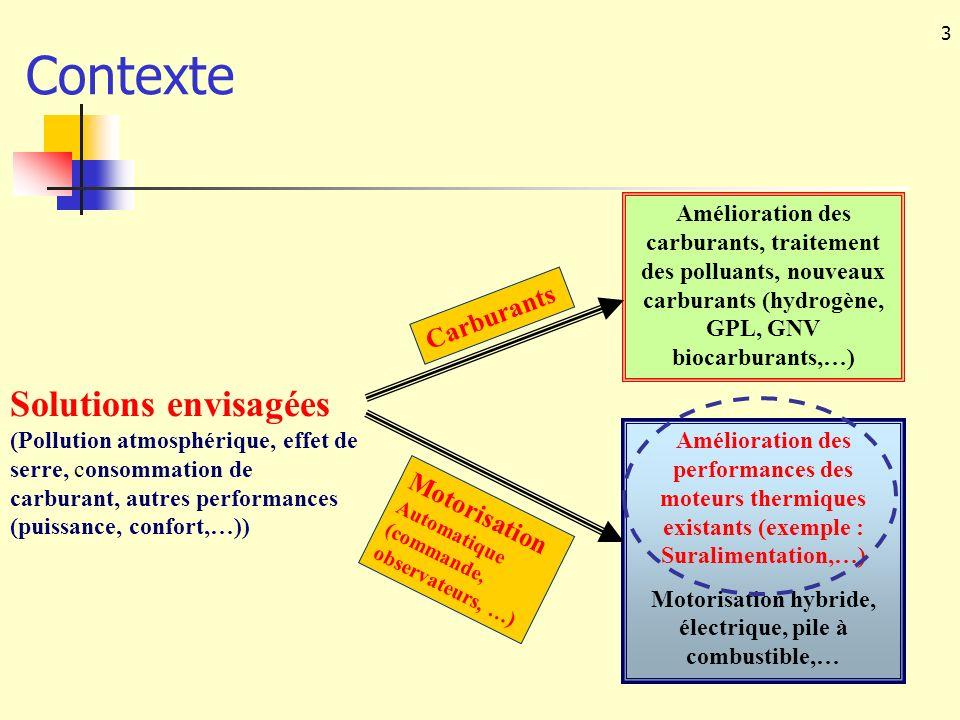 3 Contexte Amélioration des carburants, traitement des polluants, nouveaux carburants (hydrogène, GPL, GNV biocarburants,…) Amélioration des performan