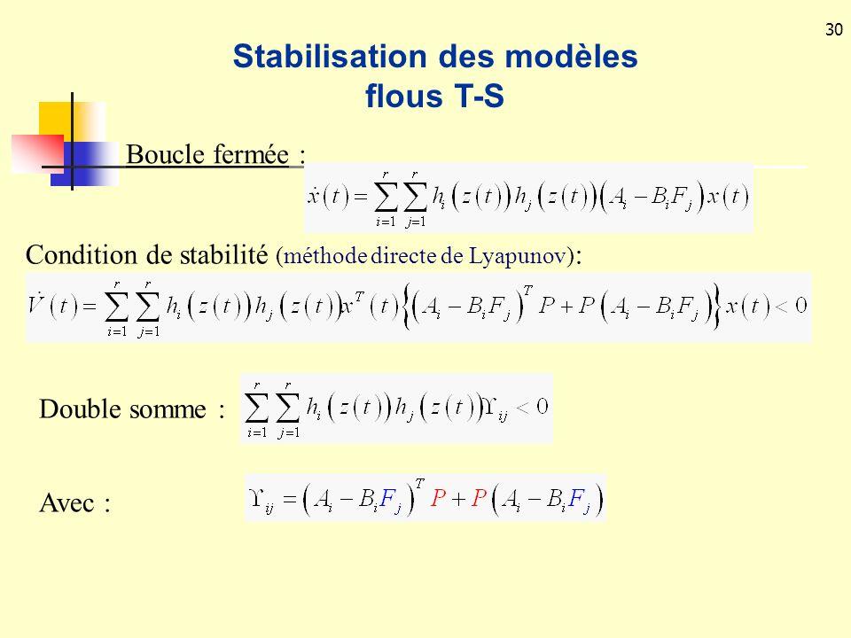 30 Boucle fermée : Condition de stabilité (méthode directe de Lyapunov) : Stabilisation des modèles flous T-S Double somme : Avec :