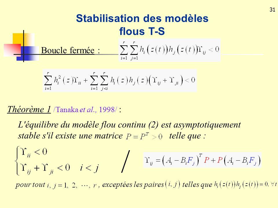 31 Boucle fermée : Théorème 1 /Tanaka et al., 1998/ : L'équilibre du modèle flou continu (2) est asymptotiquement stable s'il existe une matrice telle