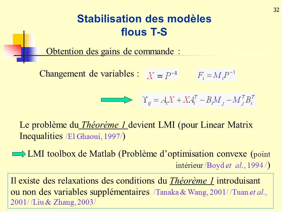 32 Obtention des gains de commande : Changement de variables : Le problème du Théorème 1 devient LMI (pour Linear Matrix Inequalities /El Ghaoui, 1997