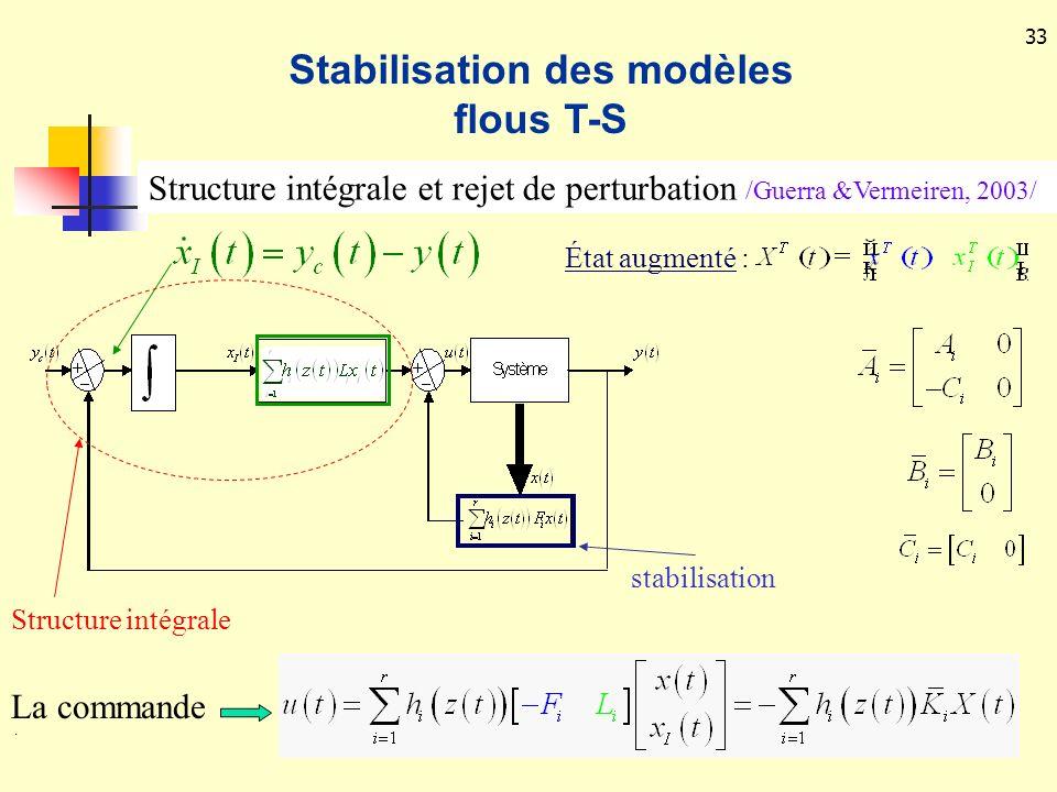 33. La commande Structure intégrale et rejet de perturbation /Guerra &Vermeiren, 2003/ État augmenté : Structure intégrale stabilisation Stabilisation