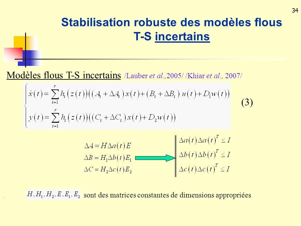 34 Modèles flous T-S incertains /Lauber et al.,2005/ /Khiar et al., 2007/. (3) sont des matrices constantes de dimensions appropriées Stabilisation ro