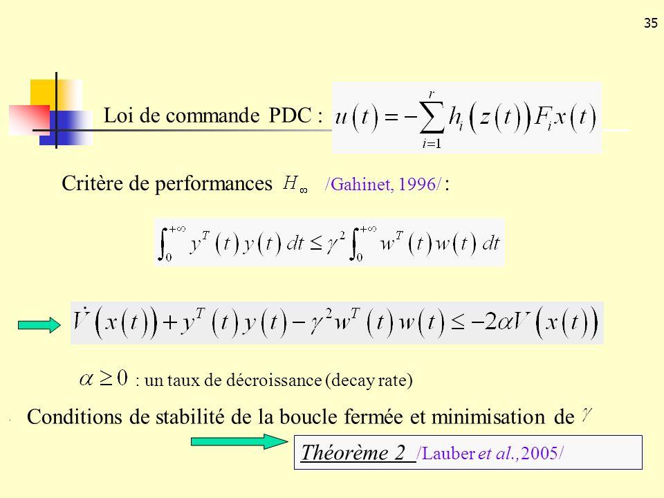 35. Critère de performances /Gahinet, 1996/ : Loi de commande PDC : : un taux de décroissance (decay rate) Conditions de stabilité de la boucle fermée