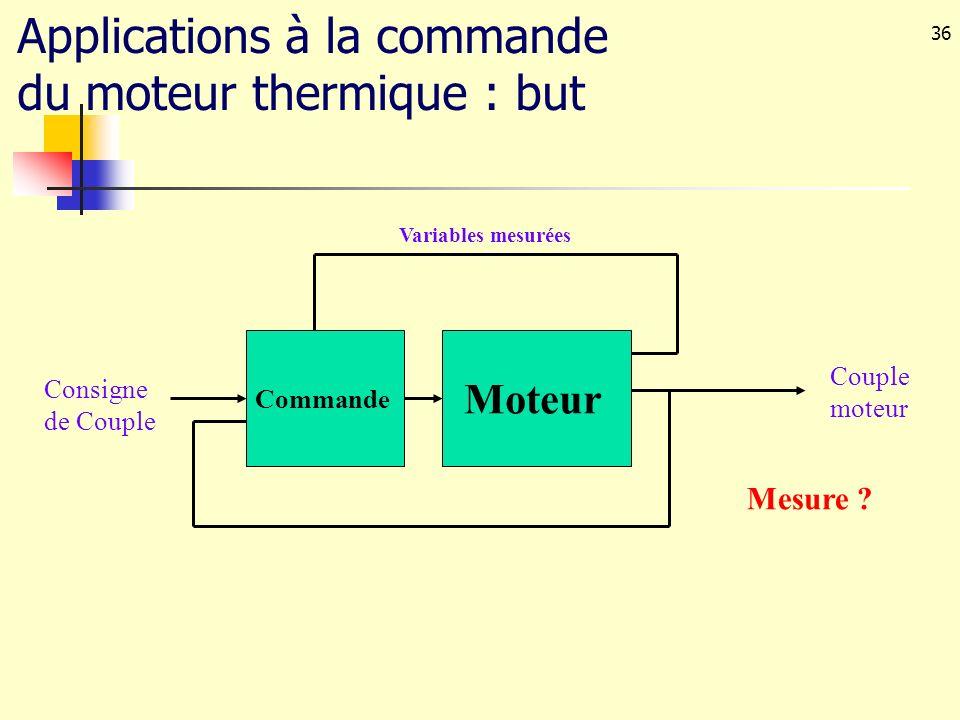 36 Applications à la commande du moteur thermique : but Moteur Couple moteur Commande Consigne de Couple Variables mesurées Mesure ?