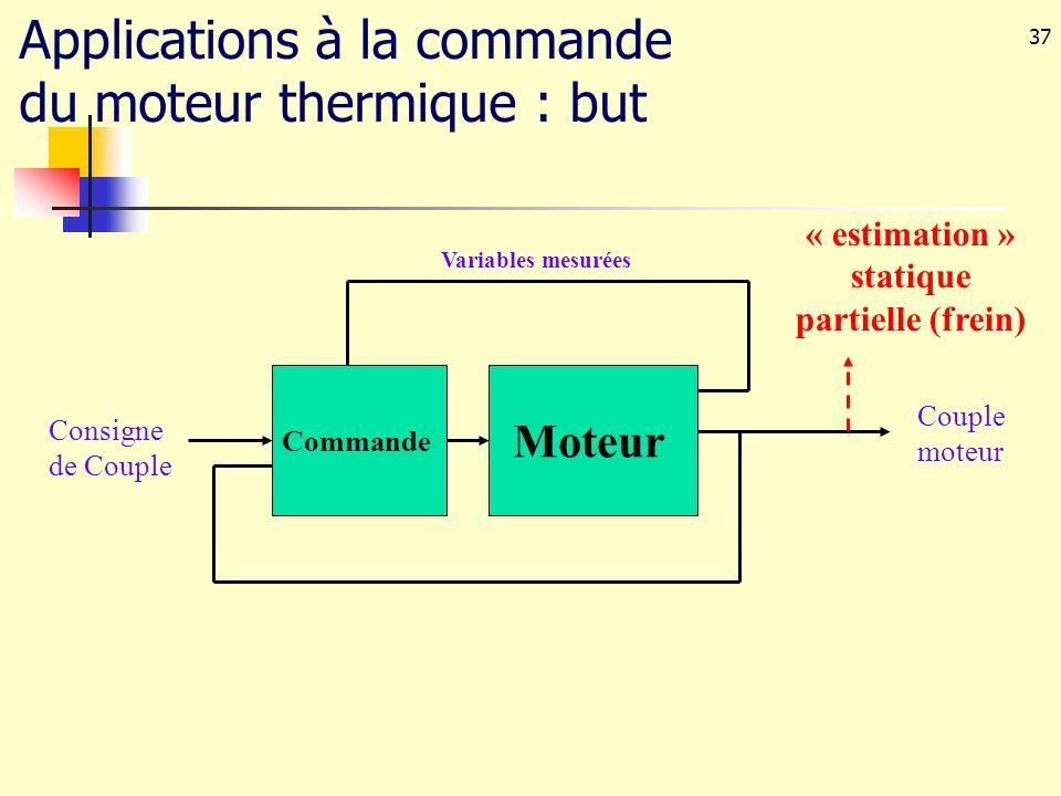 37 Applications à la commande du moteur thermique : but Moteur Couple moteur Commande Consigne de Couple Variables mesurées « estimation » statique pa