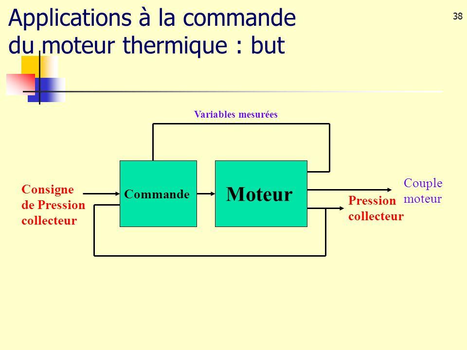 38 Applications à la commande du moteur thermique : but Moteur Couple moteur Commande Variables mesurées Pression collecteur Consigne de Pression coll