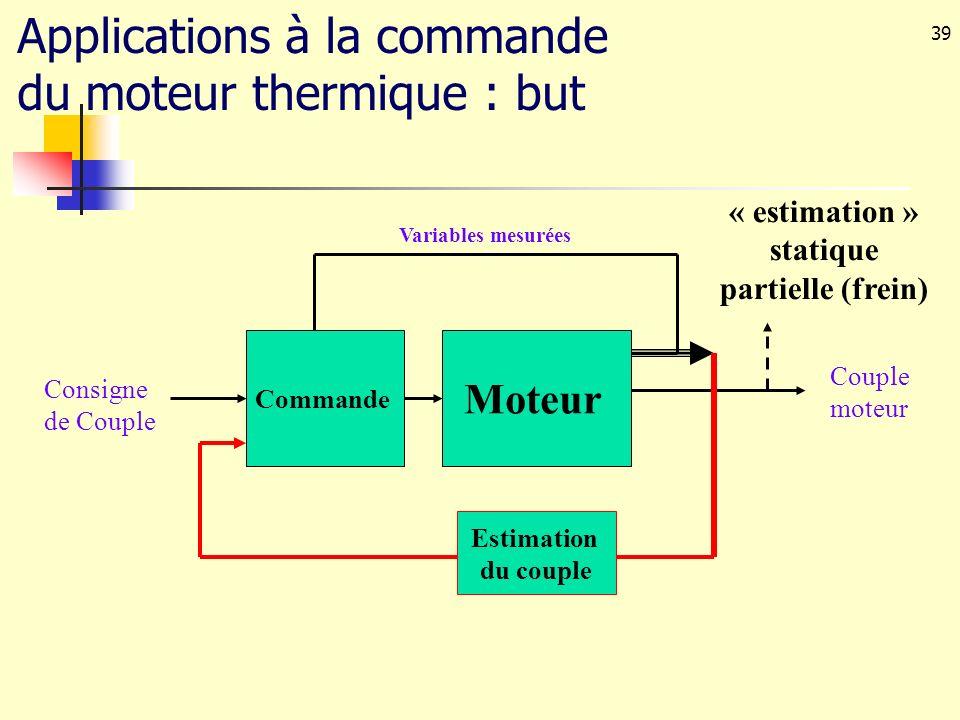 39 Applications à la commande du moteur thermique : but Moteur Couple moteur Commande Consigne de Couple Variables mesurées Estimation du couple « est