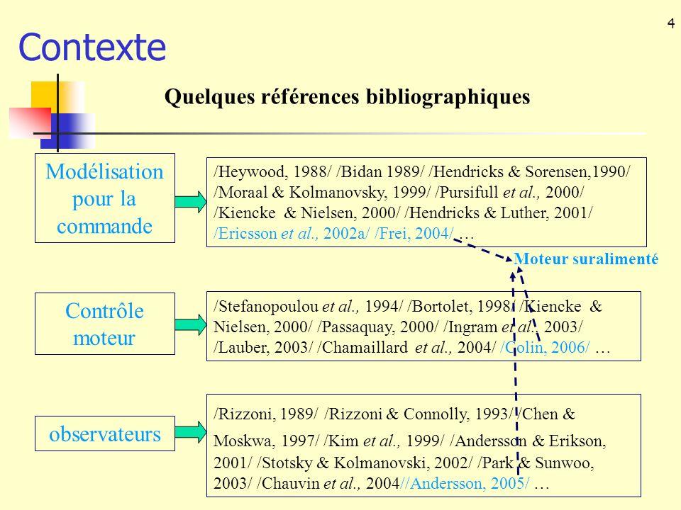 4 Modélisation pour la commande Contrôle moteur observateurs /Heywood, 1988/ /Bidan 1989/ /Hendricks & Sorensen,1990/ /Moraal & Kolmanovsky, 1999/ /Pu