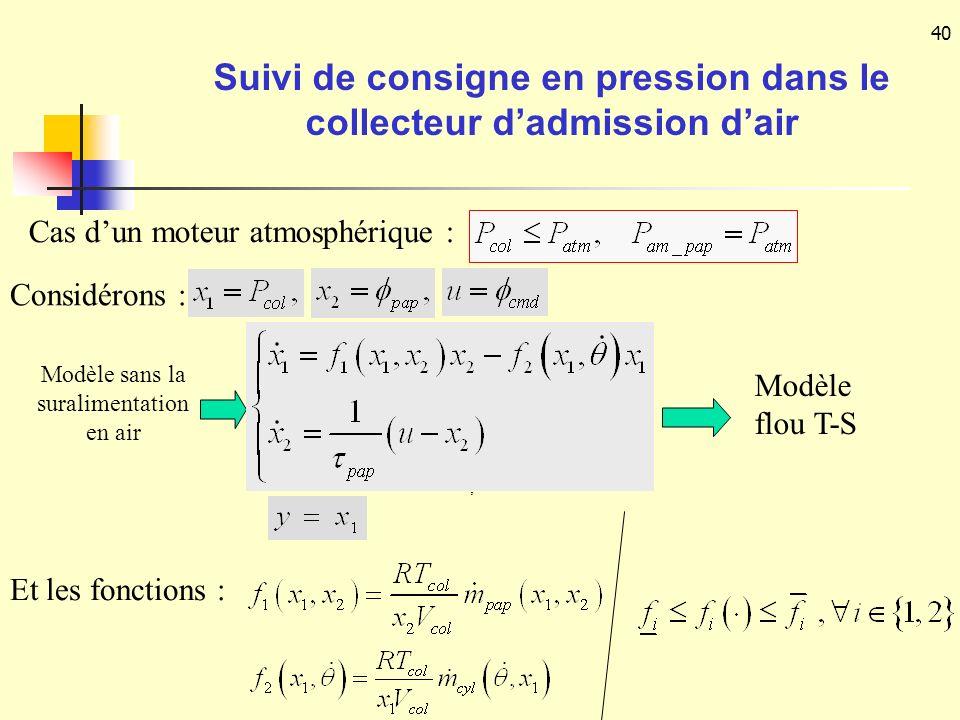 40, Cas dun moteur atmosphérique : Considérons : Et les fonctions : Modèle flou T-S Modèle sans la suralimentation en air Suivi de consigne en pressio