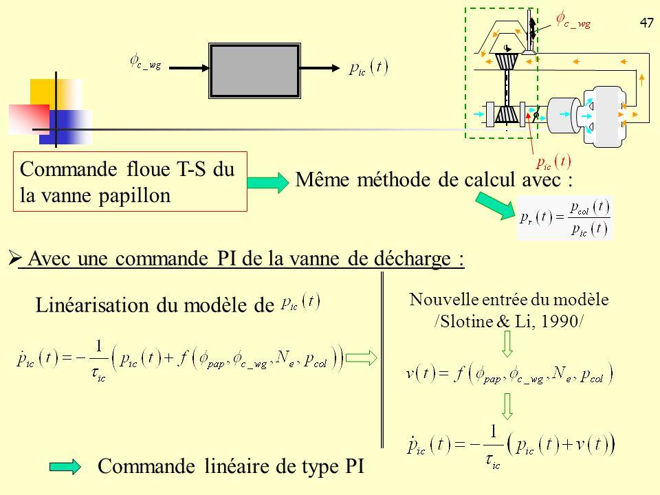 47 Nouvelle entrée du modèle /Slotine & Li, 1990/ Commande linéaire de type PI Linéarisation du modèle de Avec une commande PI de la vanne de décharge